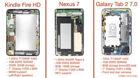 Battery Batre Samsung Galaxy Tab 2 7 0 P3100 kindle hd teardown reveals repair ready tablet with minor annoyances techrepublic