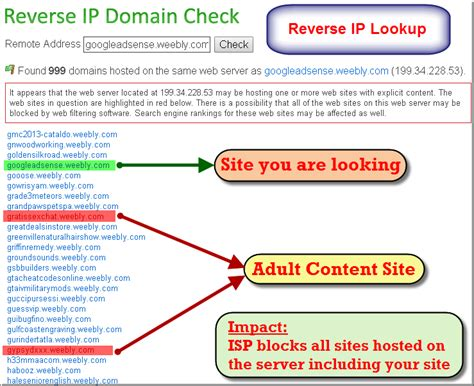 Isp Lookup By Ip Address Weebly Site Loading And Login Problem Webnots