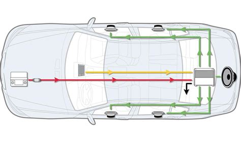 wiring diagram of a car lifier wiring diagram and schematics