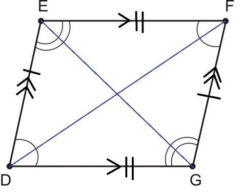 parallelogram diagram parallelogram clip clipart best