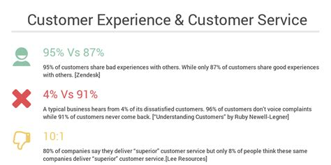 customer experience customer service by pier luca