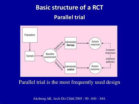 basics design 02 layout second edition critical appraisal of randomized clinical trials