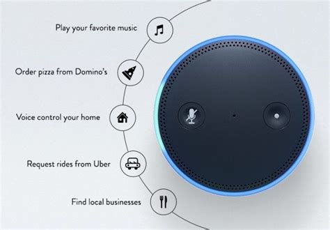 how does echo dot control what can the amazon echo dot do an echo dot review the