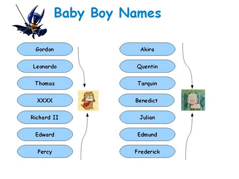 unique boy names unique baby boy names baby names images frompo