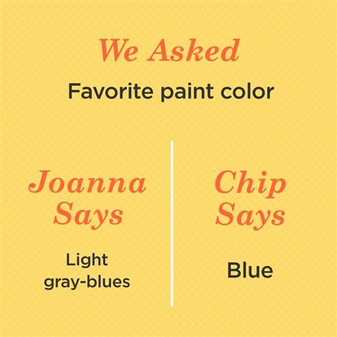 16 rapid questions with chip and joanna gaines paint colors colors and favorite things