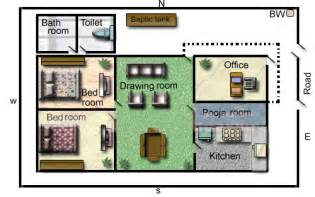 vastu tips home design vastu for east facing house projects to try pinterest