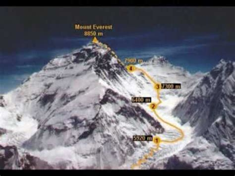 film everest based on book into thin air book trailer youtube