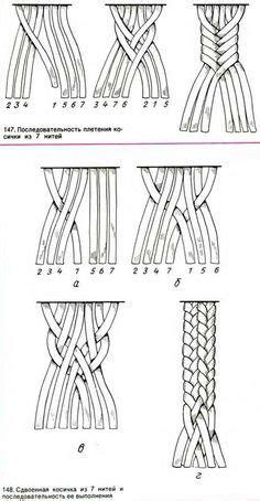 braid diagram 4 strand braiding easy tutorial if i could pull