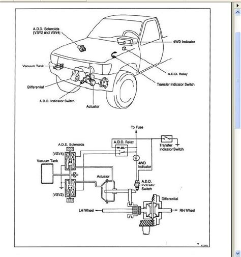toyota t100 parts diagram toyota t100 engine diagram toyota t100 ignition elsavadorla