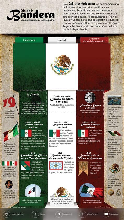 un escrito sobre la bandera evoluci 243 n bandera de mexico imagenes educativas
