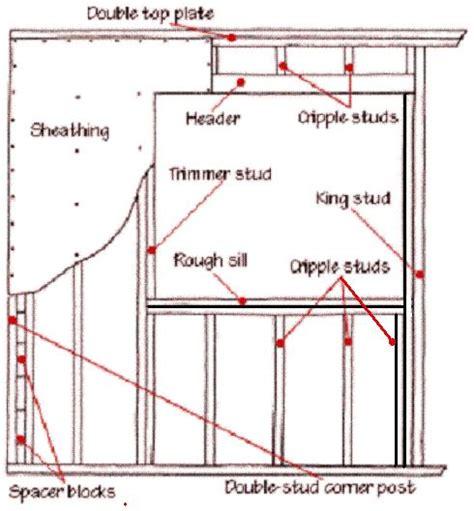 framing a window framing a window opening framing contractor talk