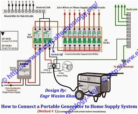 home generator transfer switch wiring diagram 45 wiring