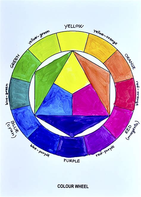 how to paint the color wheel tutorial