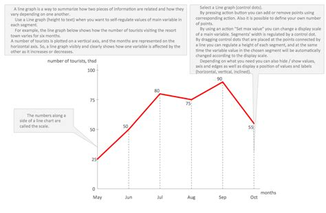 template for line graph line chart template for word line graph template