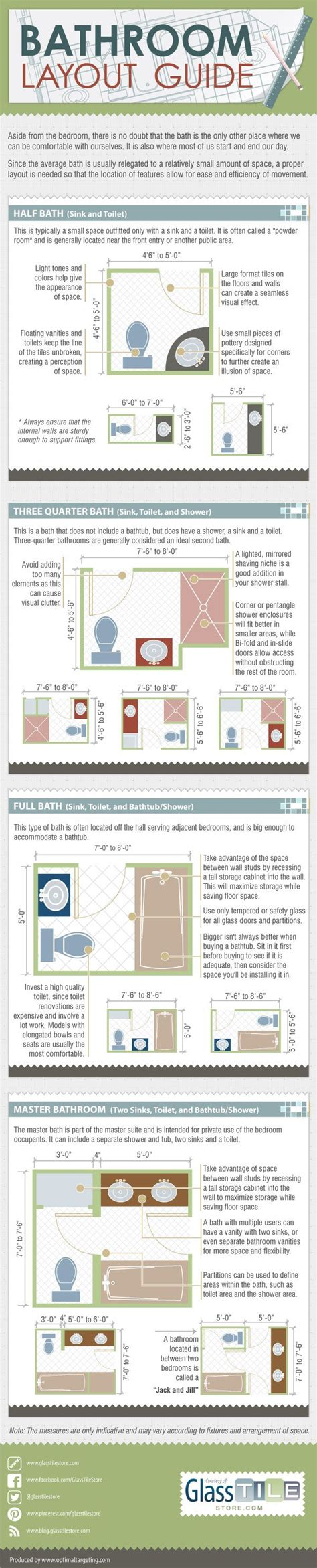 Bathroom Layout Guide | the ultimate guide to bathroom layouts infographic