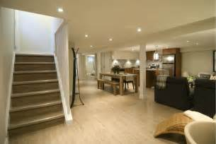 Small Basement Layout Ideas The 6 Elements You Need For The Finished Basement Basement Apartment Basements And