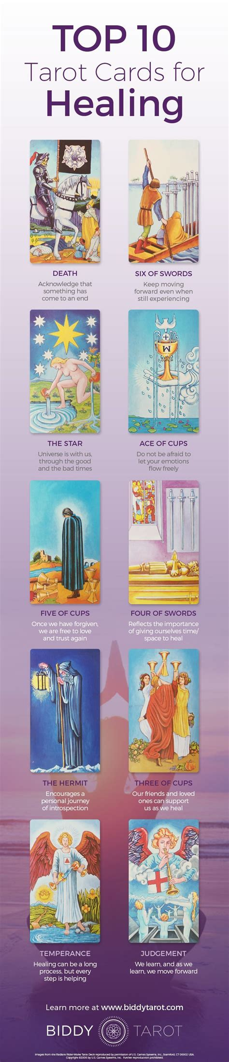 Gift Card Spread - 17 best ideas about tarot spreads on pinterest tarot