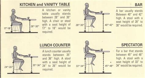 bar stool height chart stool height chart kitchen pinterest