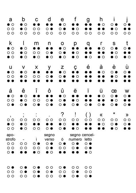 tavola braille o m a p t i