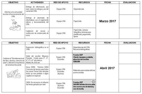 modelo de plan de trabajo institucional de toe plan de trabajo 2017 centro de recursos de aprendizaje