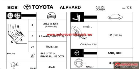 toyota alphard anh20 ggh20 to 2008 repair manual auto repair manual forum heavy equipment