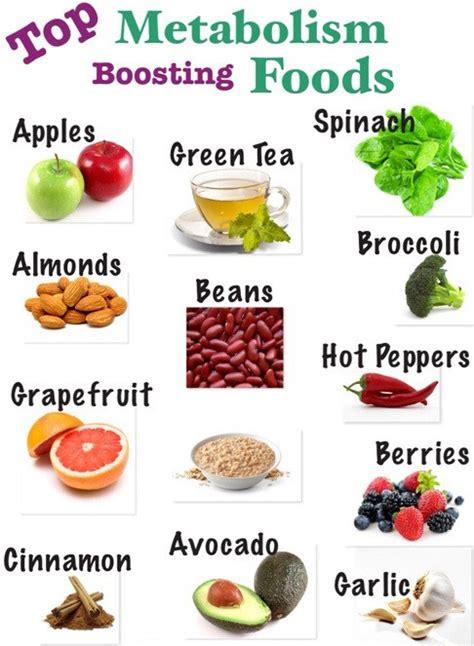 metabolic food list of metabolism boosting foods osteoarthritis alliance
