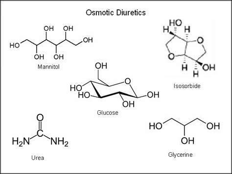 Diuretic Also Search For Diuretics Osmotic Osmotic Diuretics