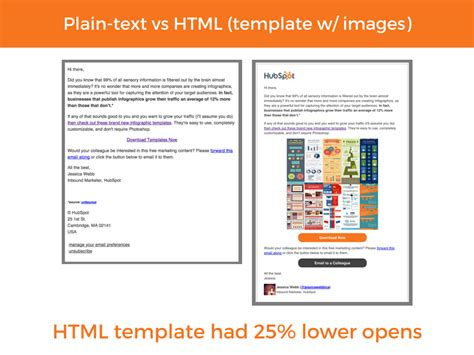 Html Format Vs Rich Text | why