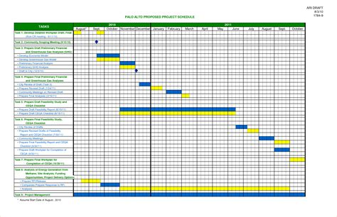 construction schedule template excel ganttchart template