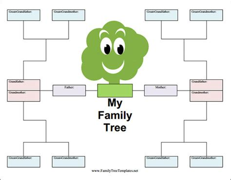blank family tree template cyberuse