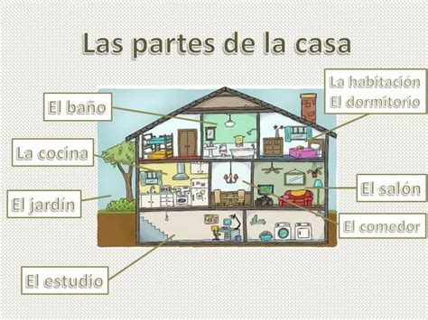parts of the house in spanish spanish vocabulary for rooms in the house partes de la casa se puede decir quot sal 243 n