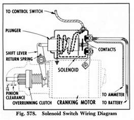 6 best images of starter solenoid diagram ford starter solenoid wiring diagram toyota corolla