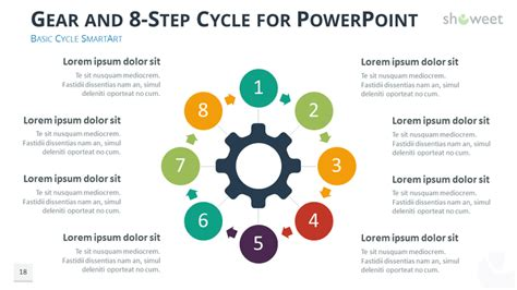 Cycle 8 Preview by Gears Diagrams For Powerpoint Showeet