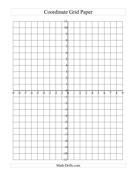 printable millimeter block graph paper