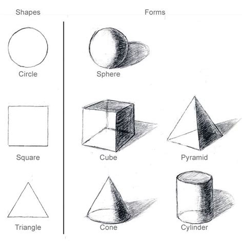 Drawing Using Shapes by 2 Dimensionale En 3 Dimensionale Basisvormen De 3