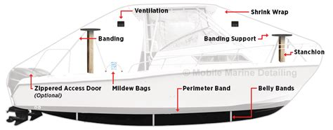 boat detailing pricing mobile marine detailing boat and yacht detailing