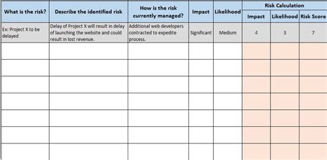 Risk Assessment Spreadsheet Template Onlyagame Risk Benefit Analysis Template