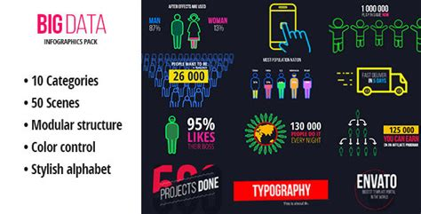 20 Amazing Video Infographic After Effect Templates Pixel Curse Videohive Templates Kickass