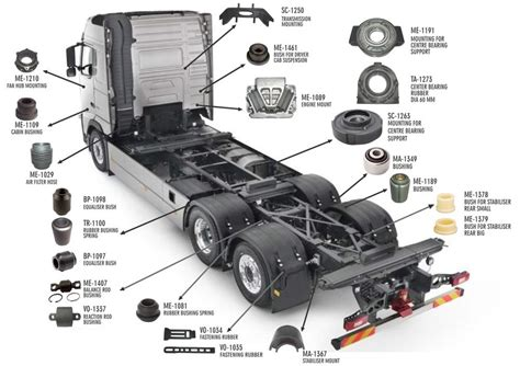 volvo truck auto parts volvo tractor trailer engine diagram volvo auto wiring