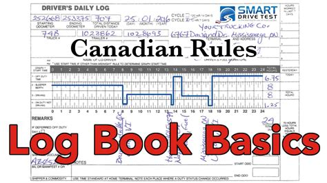 log how to stay connected after disconnecting books log books canadian