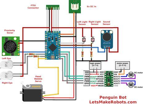 arduino pi ramblings penguinbot weekend arduino