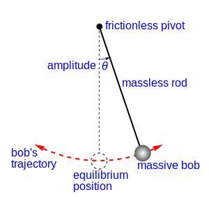pendulum swing meaning pendulum definition from answers com