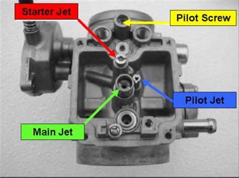 Tips Dan Cara Memperbaiki Karburator Yang Rusak by Tips Dan Cara Memperbaiki Karburator Yang Rusak Dapur