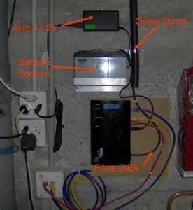 installation fibre individuelle par les fourreaux