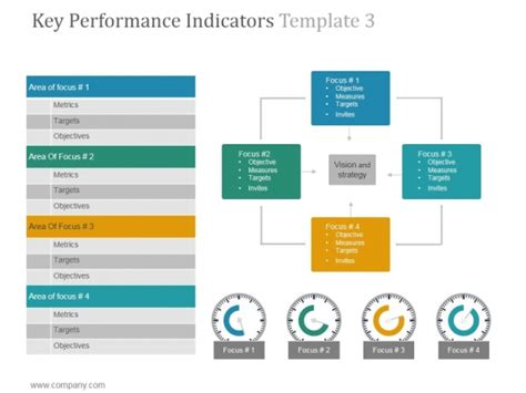 key performance indicators template delighted key performance areas template ideas resume
