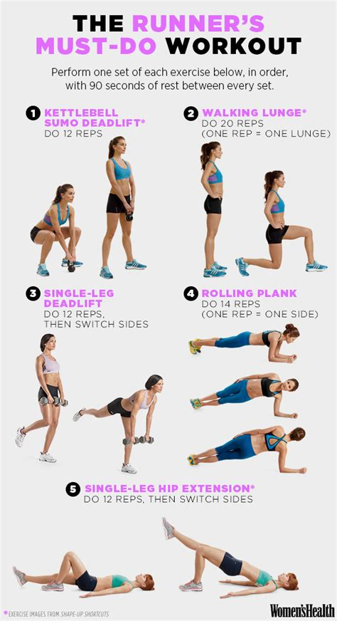 workout routines 187 health and fitness training the 5 move workout that s critical for runners health