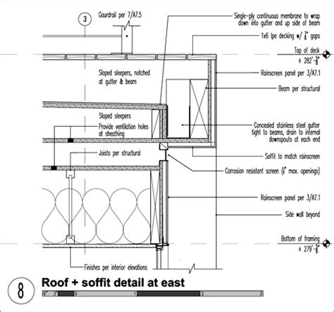 flat roof section detail smart flat roofs the craft of parapet detailing flat