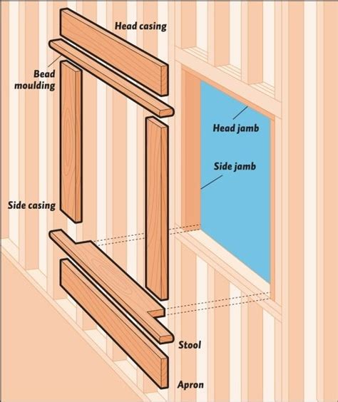 Mobile Home Interior Trim by 1000 Images About Mobile Home Ideas On Mobile