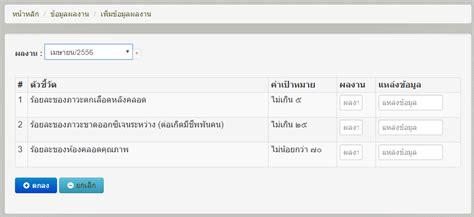 php template engine แจกฟร ระบบ dhsa system ระบบสร ปต วช ว ด php template engine