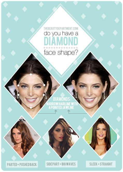 best hairstyles for your face shape and hair texture ideas